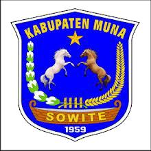 LPSE Kabupaten Muna